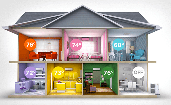 Heating and cooling temperature readings in a home